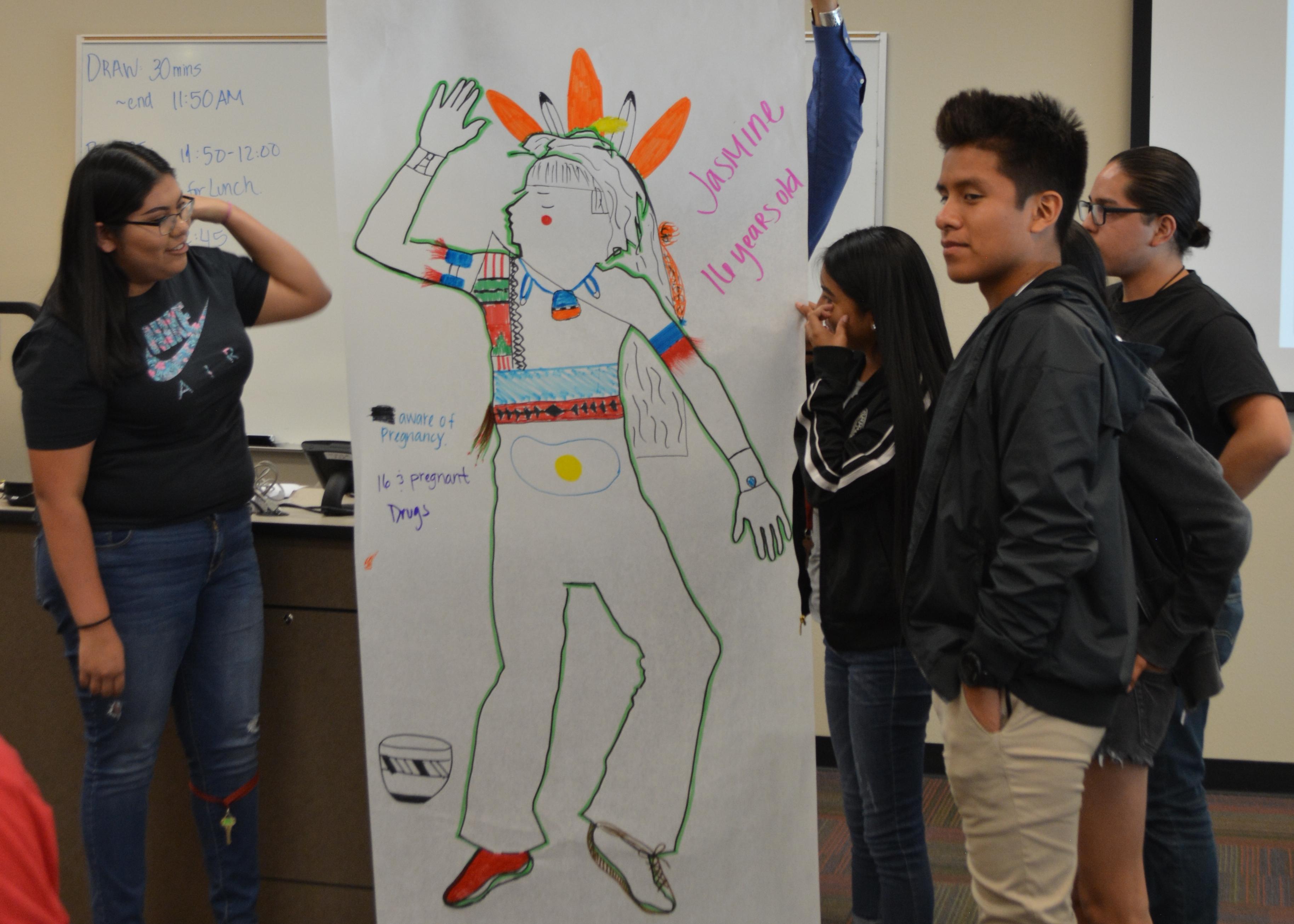 Groupe présentant une carte corporelle.