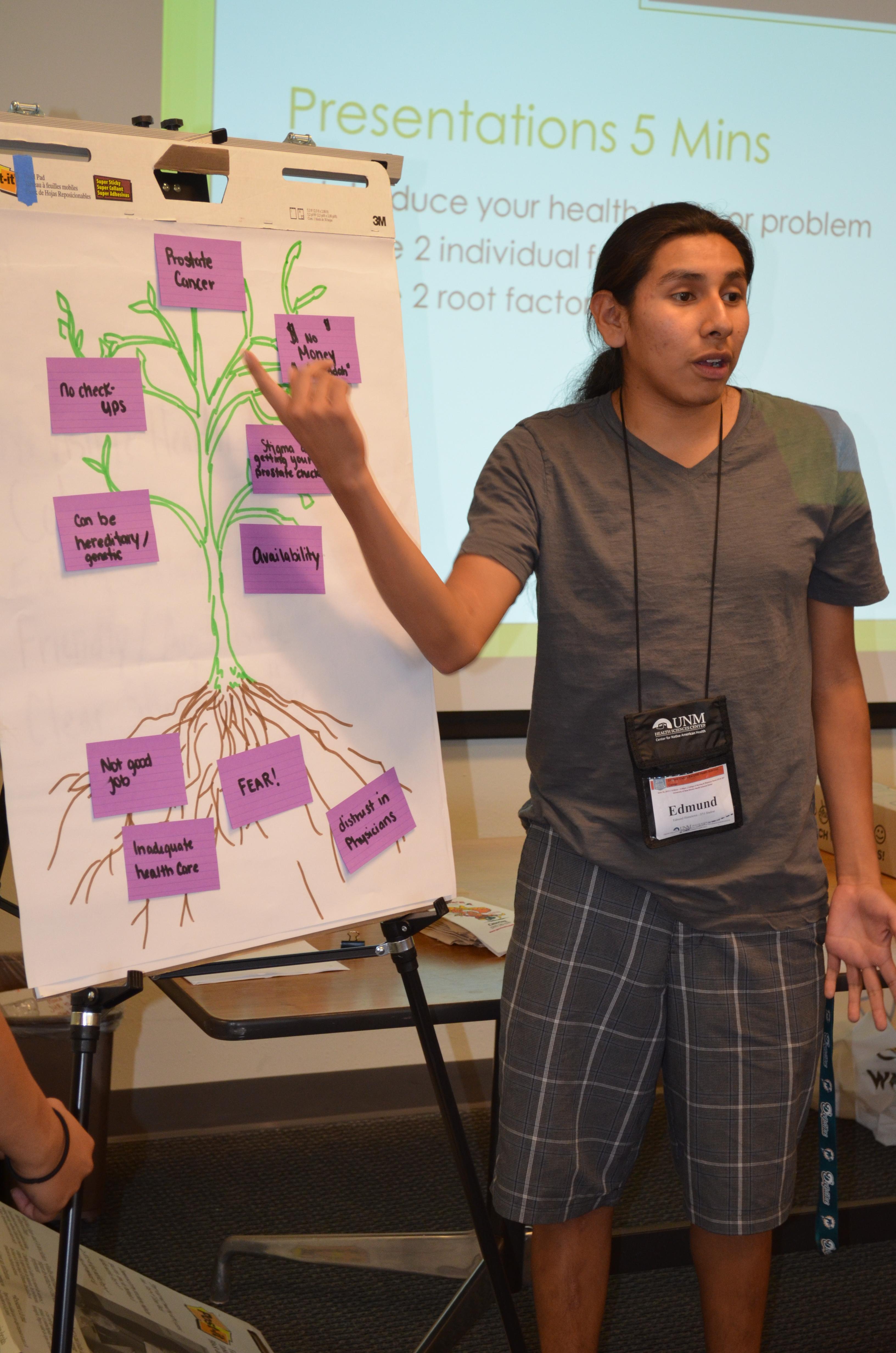 Affiche de présentation d'étudiant.