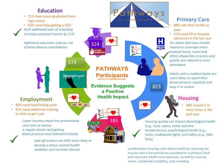 Infographic tutorialsbya charms