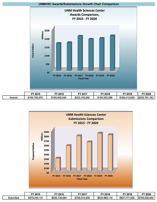 comparación-gráfico-de-crecimiento-fy2020.png