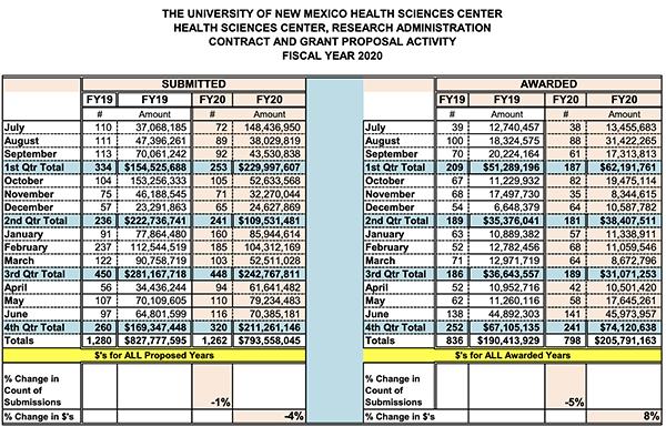 hsc-summary-statistics-2020.png