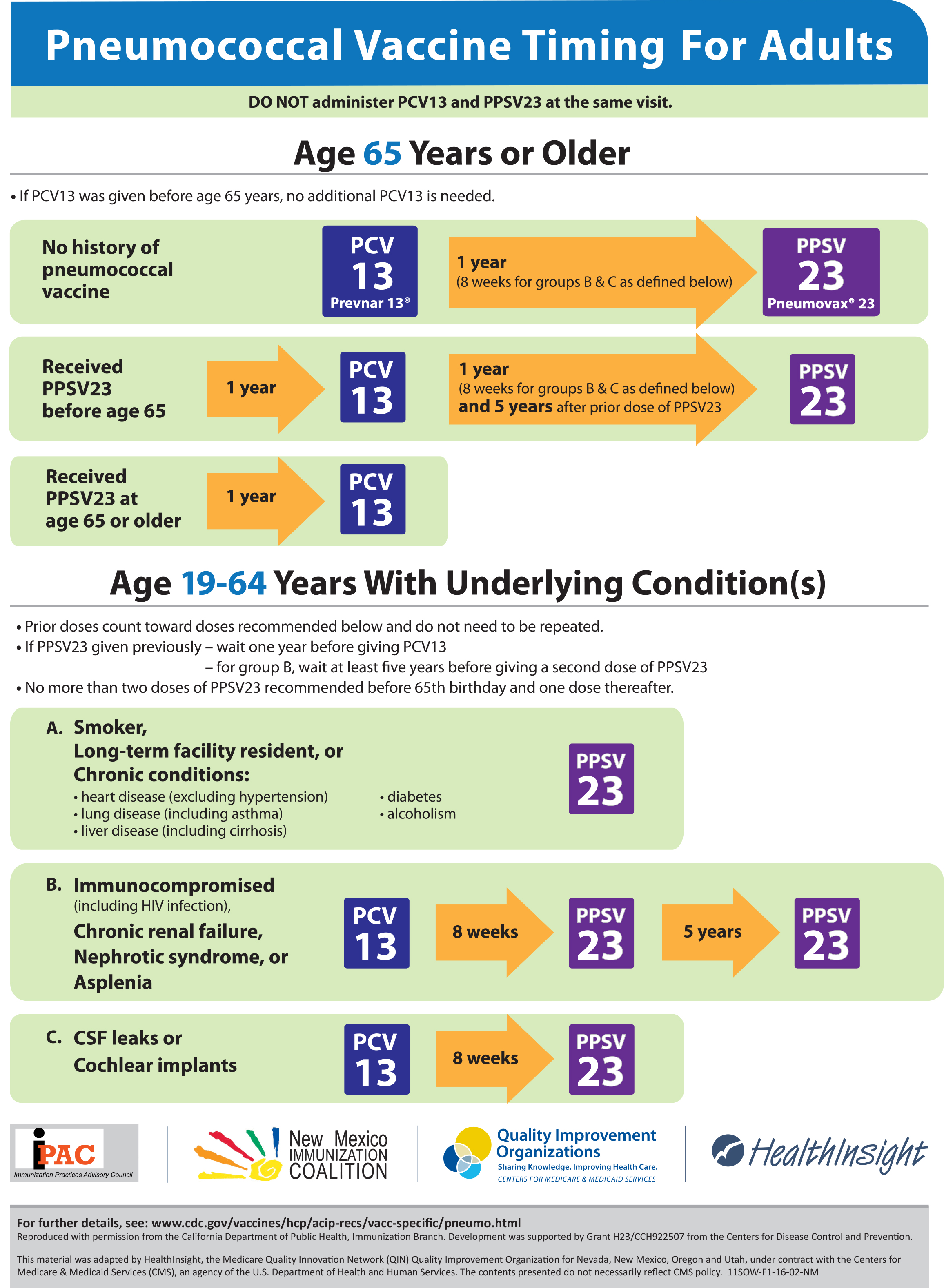Childhood disease and disorder